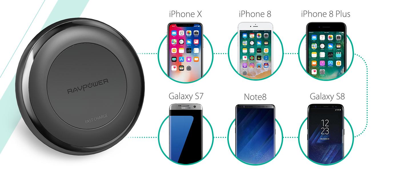 Sạc không dây nhiều điện thoại