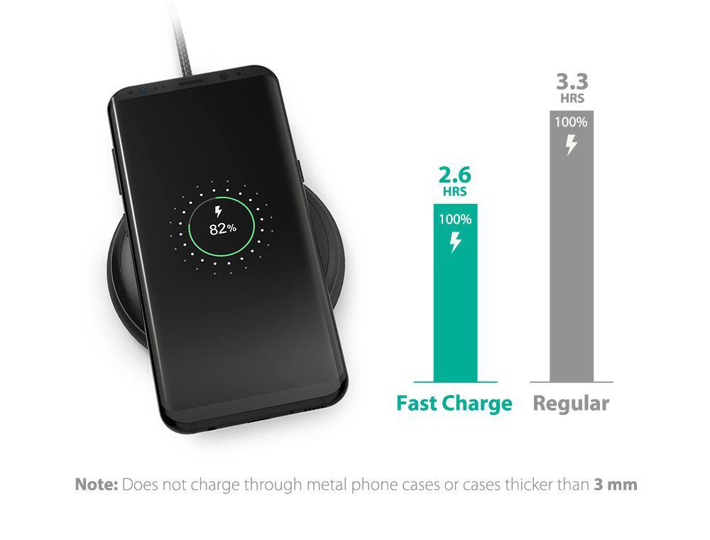Sạc nhanh hơn với adapter hỗ trợ sạc nhanh Quick charge 3.0