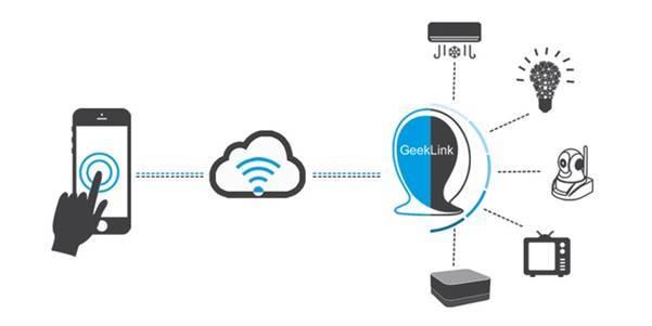 Những thiết bị điều khiển bởi Geeklink Thinker